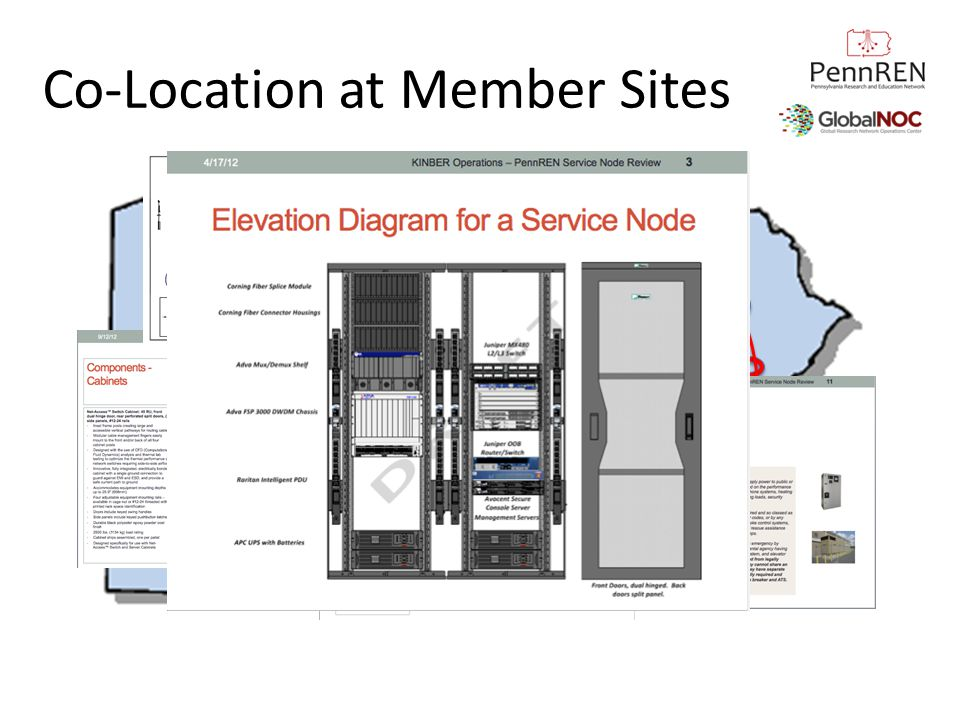 Co-Location at Member Sites