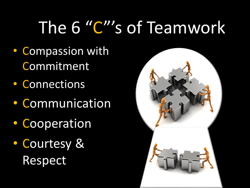 The 6 C 's of Teamwork Communication Cooperation Courtesy & Respect