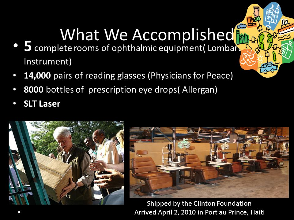 What We Accomplished 5 complete rooms of ophthalmic equipment( Lombart Instrument) 14,000 pairs of reading glasses (Physicians for Peace)