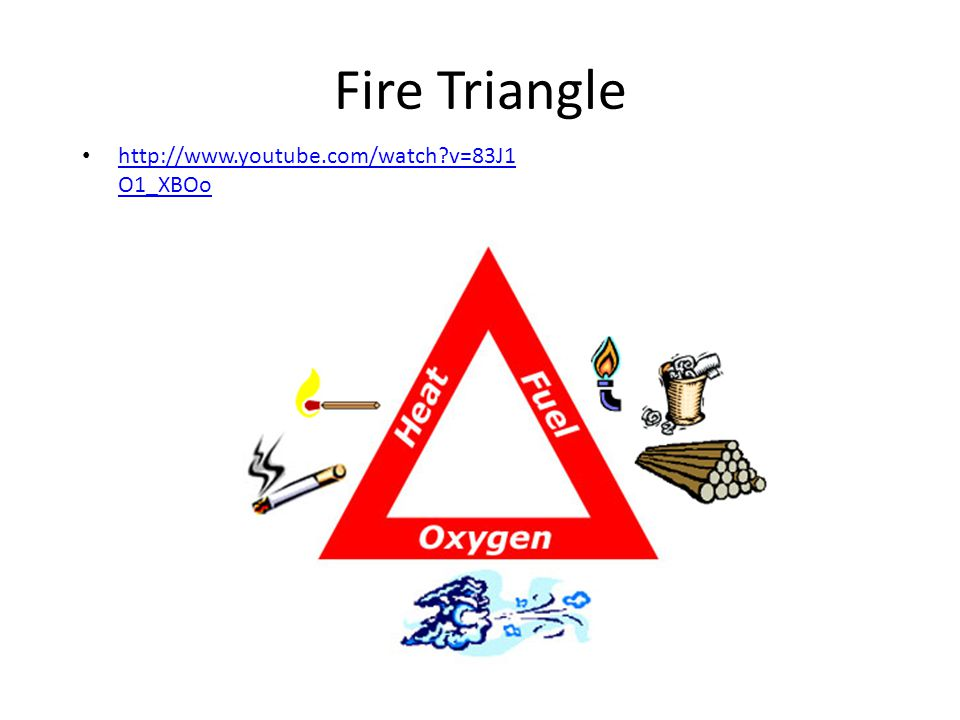 Fire Triangle http://www.youtube.com/watch v=83J1O1_XBOo