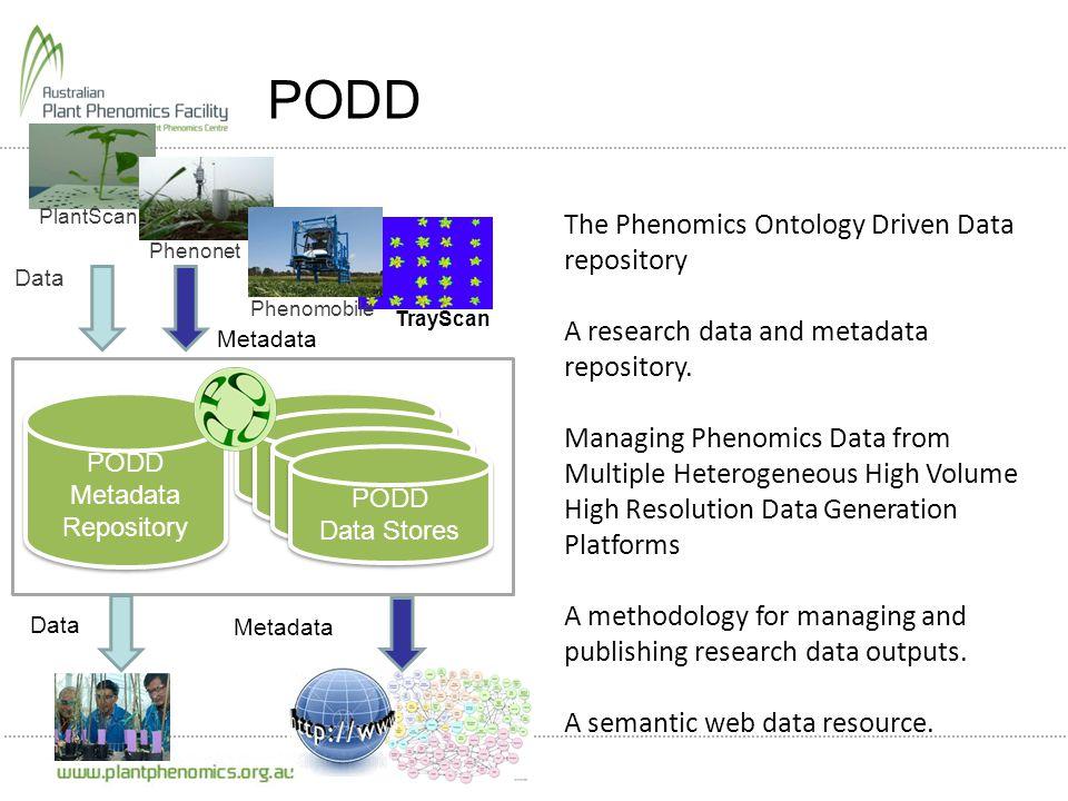 PODD The Phenomics Ontology Driven Data repository