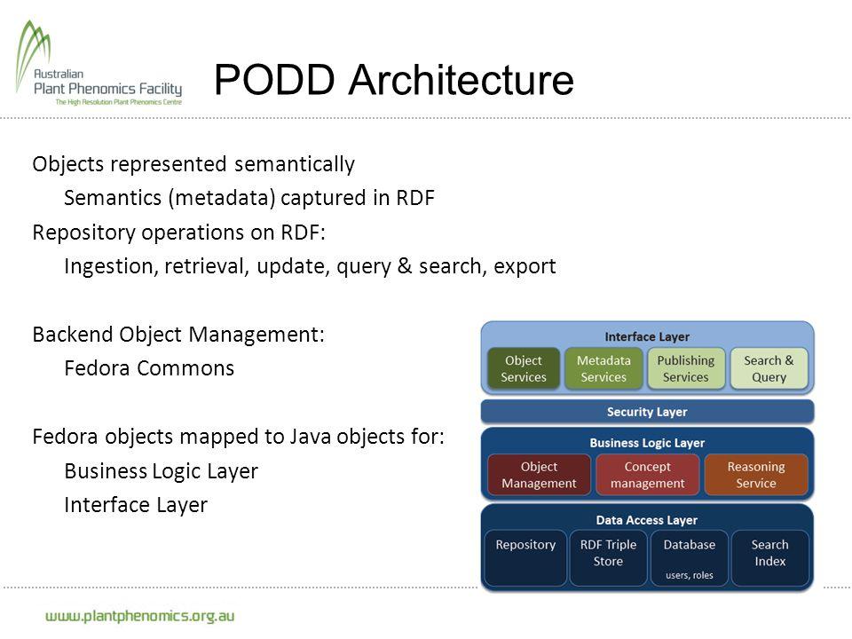 PODD Architecture