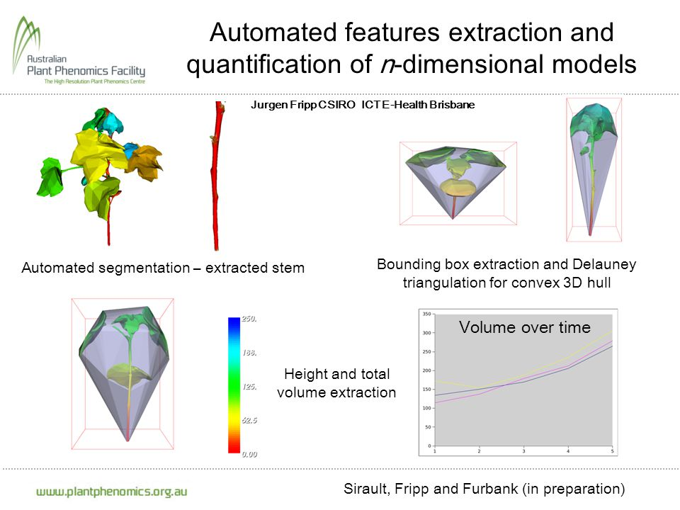 Automated features extraction and quantification of n-dimensional models