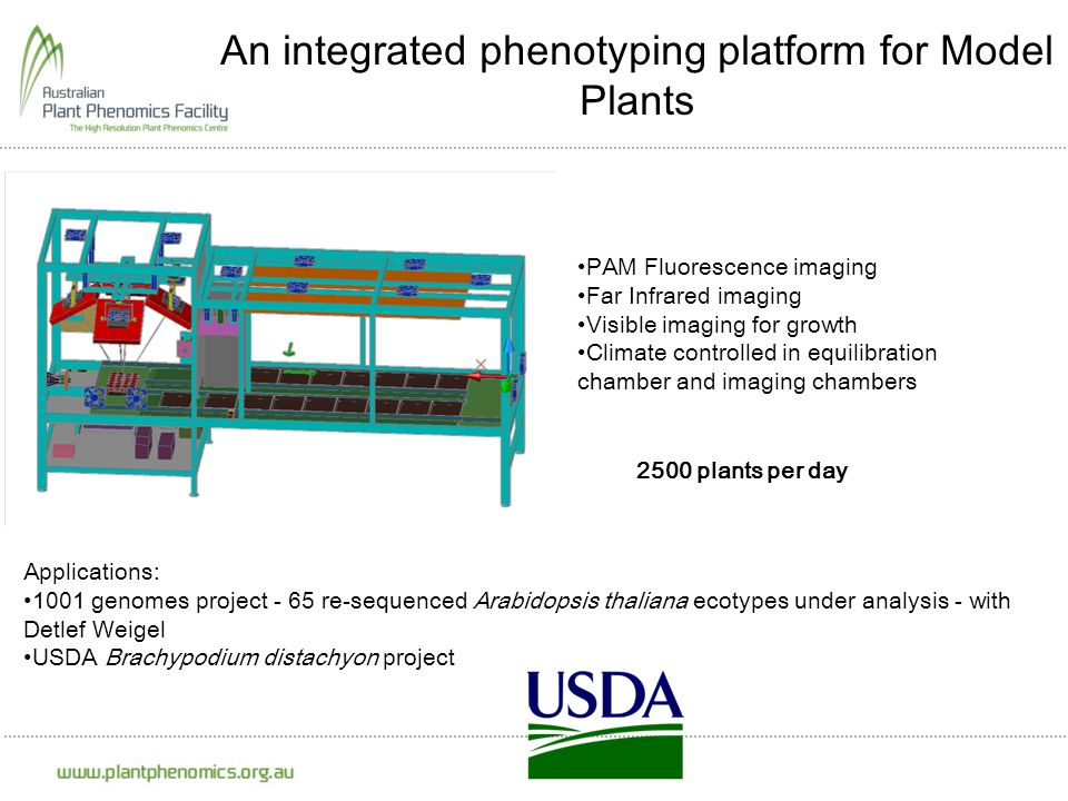 An integrated phenotyping platform for Model Plants