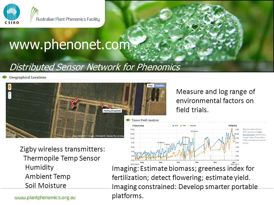 www.phenonet.com Distributed Sensor Network for Phenomics