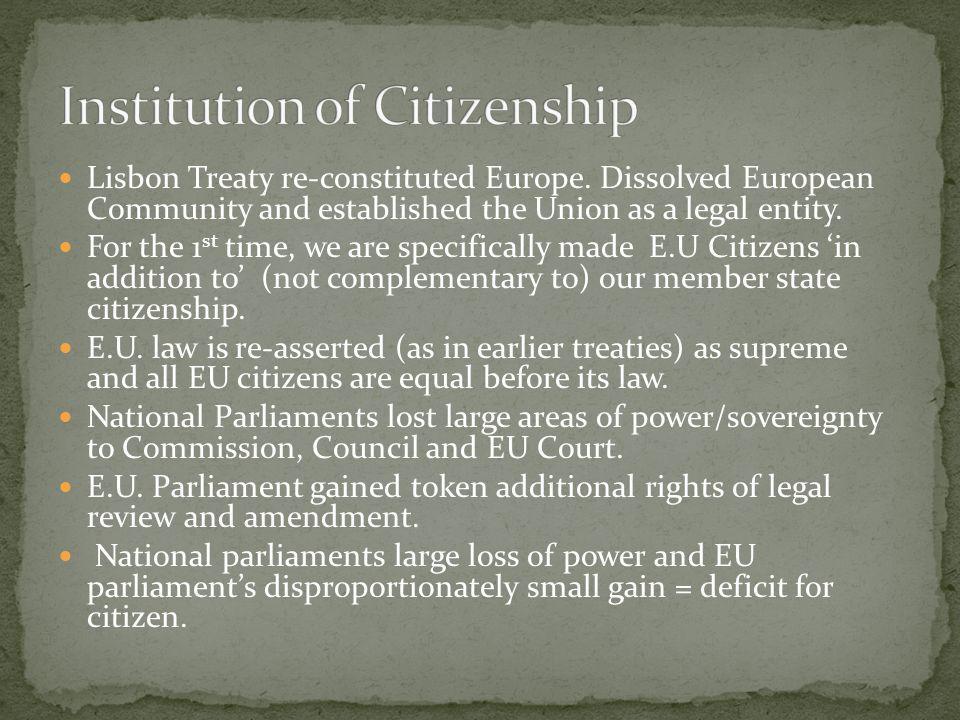 Institution of Citizenship