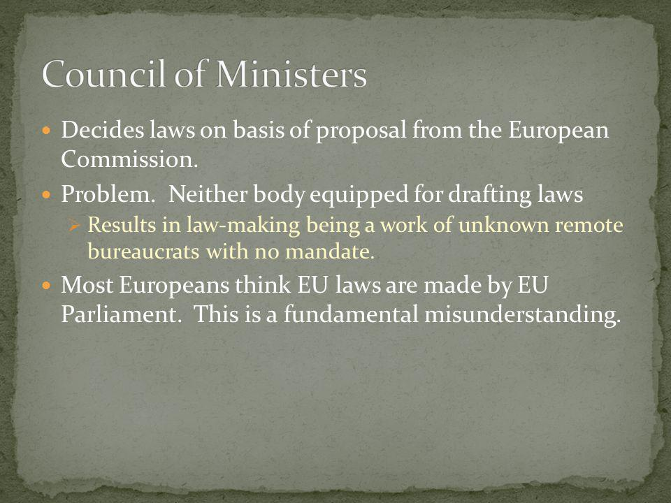 Council of Ministers Decides laws on basis of proposal from the European Commission. Problem. Neither body equipped for drafting laws.