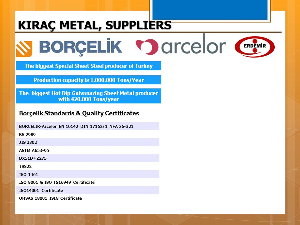 KIRAÇ METAL, SUPPLIERS Borçelik Standards & Quality Certificates
