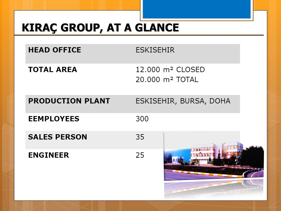 KIRAÇ GROUP, AT A GLANCE HEAD OFFICE ESKISEHIR TOTAL AREA