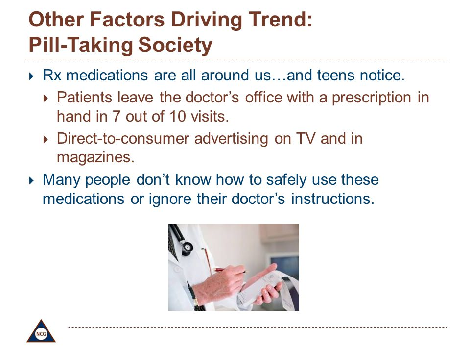 Other Factors Driving Trend: Pill-Taking Society
