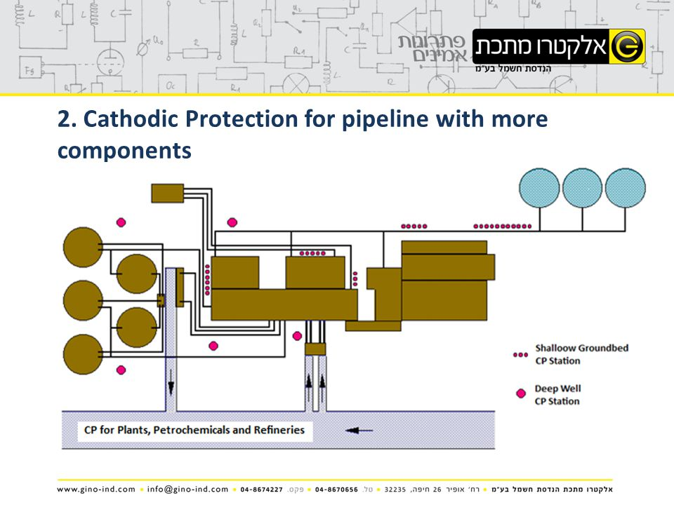 2. Cathodic Protection for pipeline with more components
