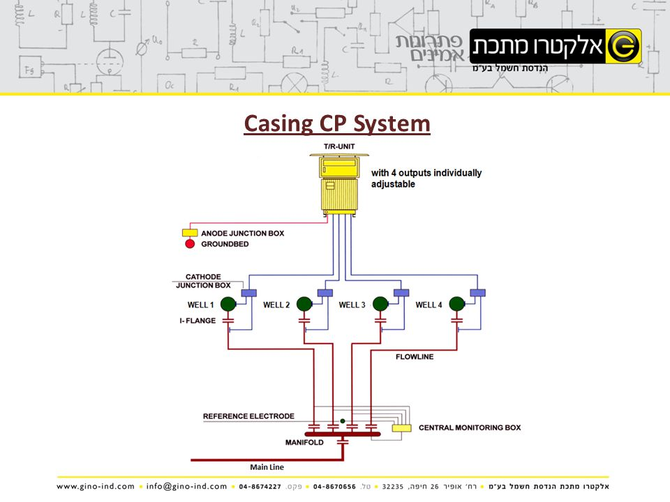 Casing CP System
