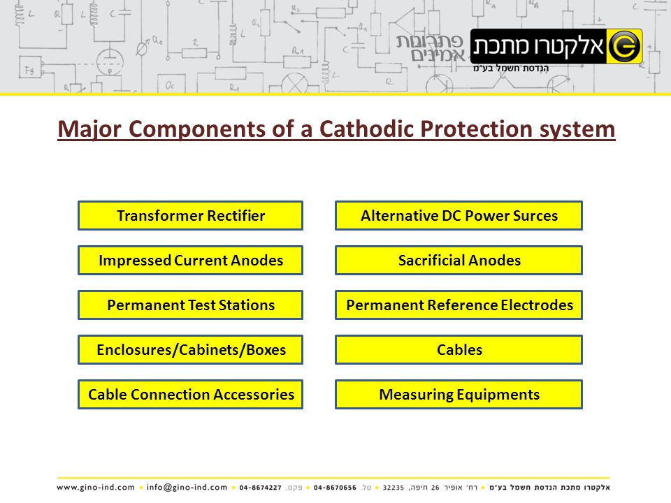 Major Components of a Cathodic Protection system