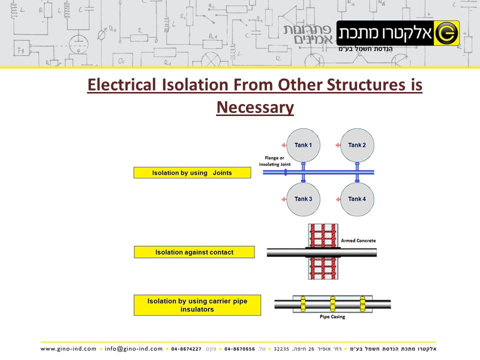 Electrical Isolation From Other Structures is Necessary