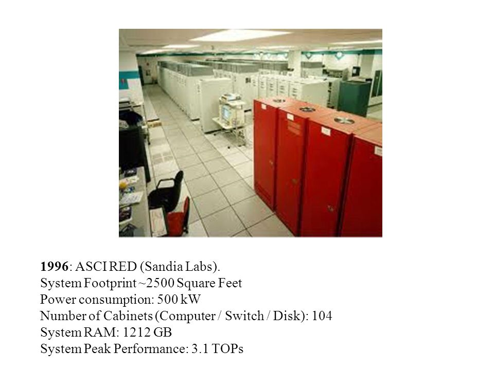 1996: ASCI RED (Sandia Labs). System Footprint ~2500 Square Feet
