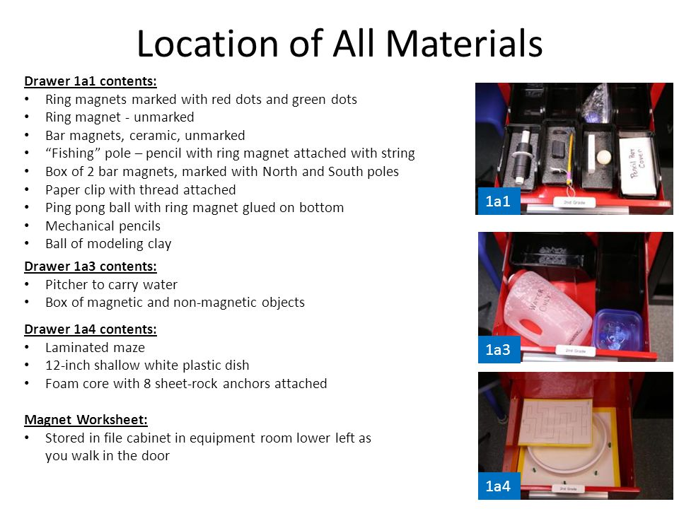 Location of All Materials
