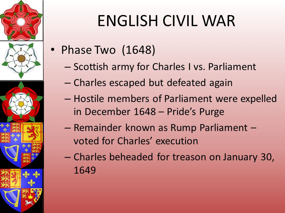 ENGLISH CIVIL WAR Phase Two (1648)