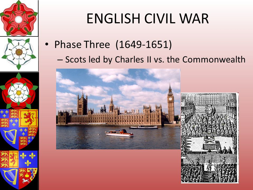 ENGLISH CIVIL WAR Phase Three (1649-1651)