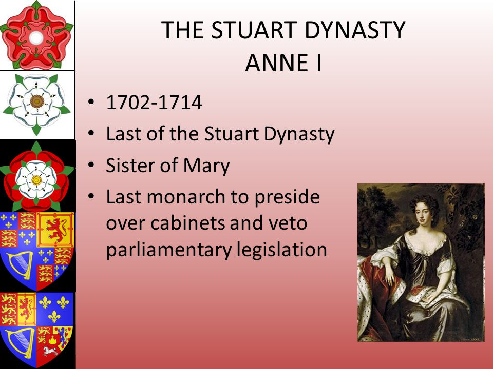 THE STUART DYNASTY ANNE I