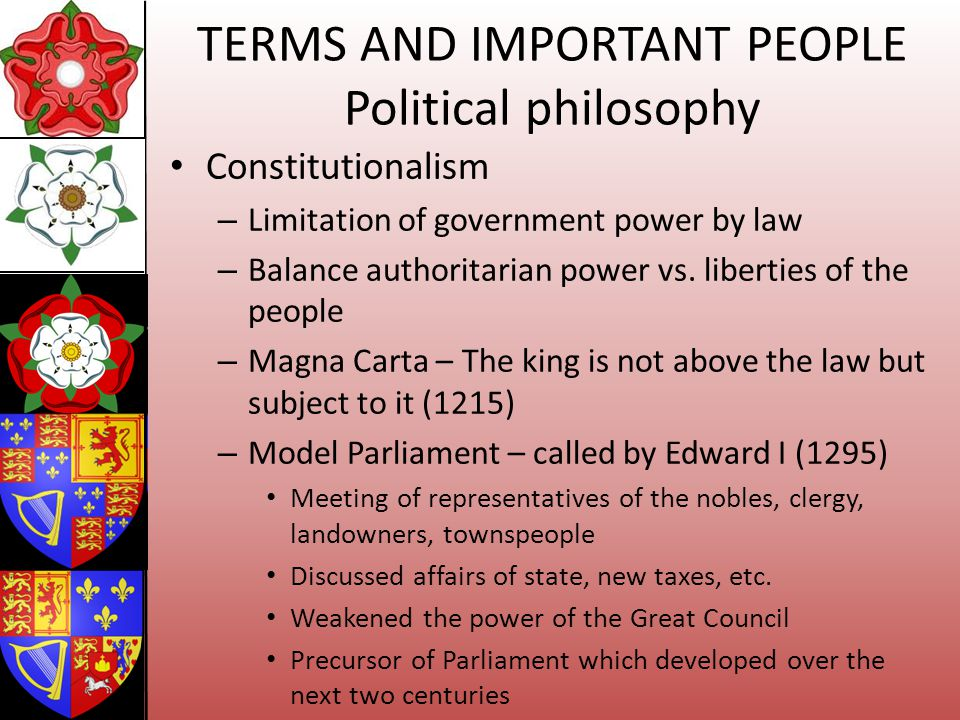 TERMS AND IMPORTANT PEOPLE Political philosophy