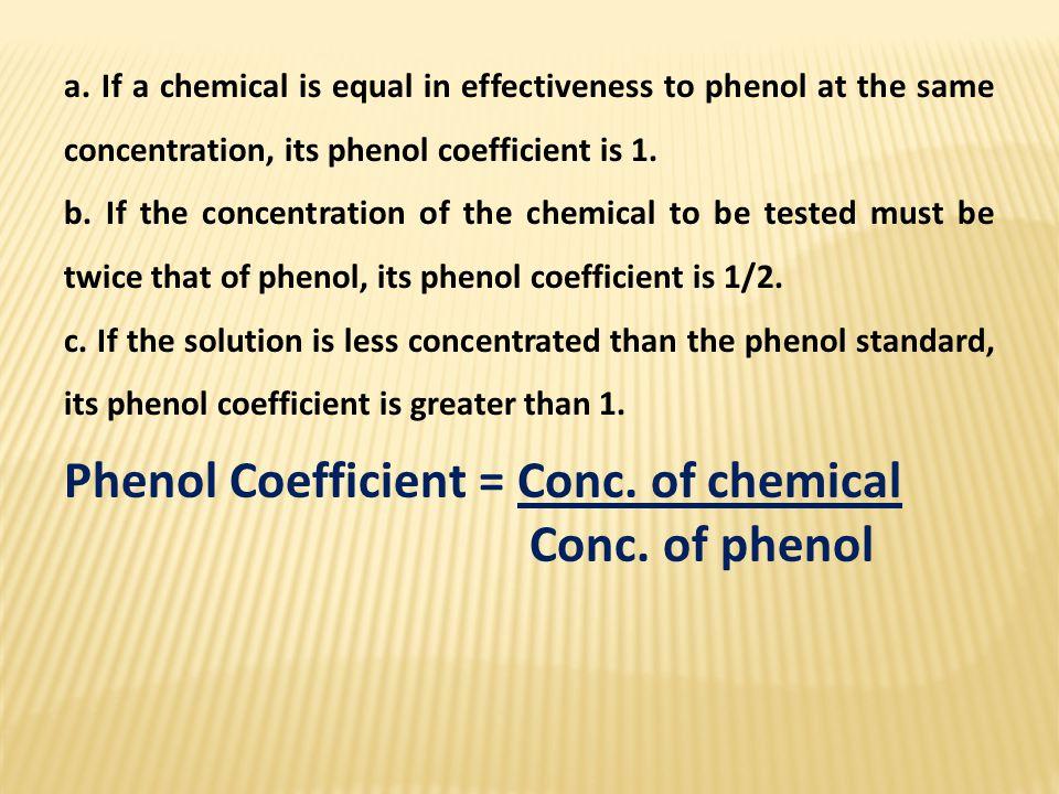 Phenol Coefficient = Conc. of chemical Conc. of phenol
