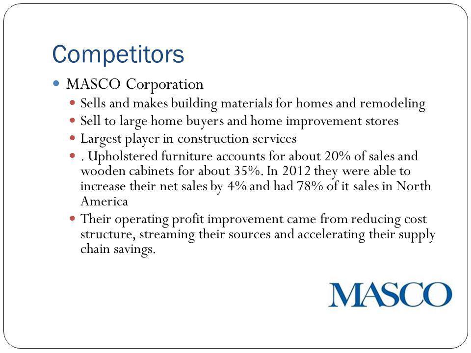 Competitors MASCO Corporation