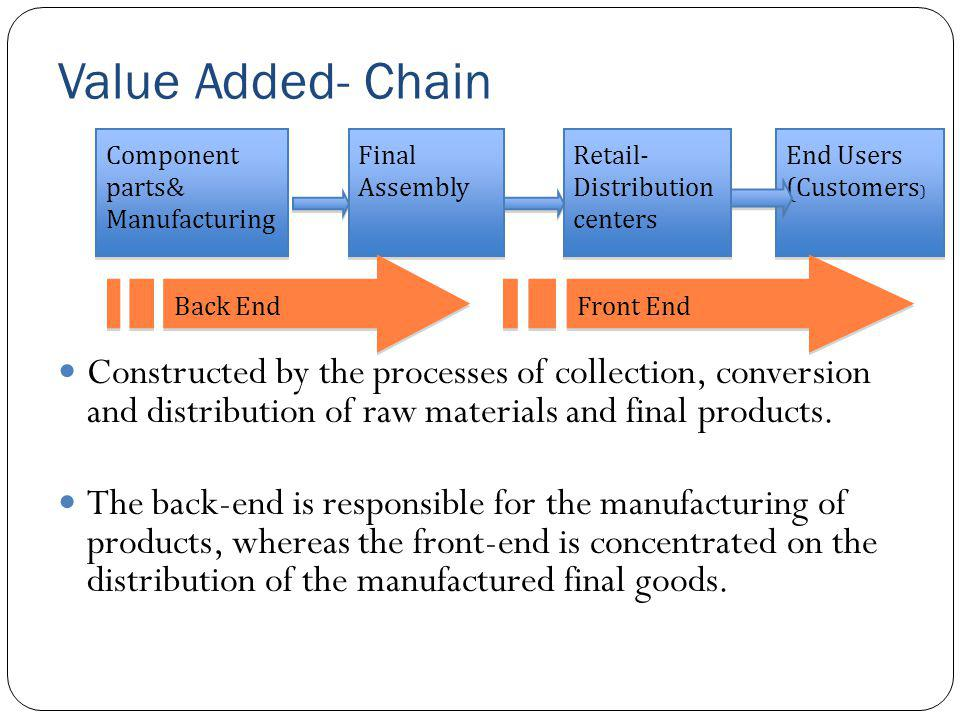 Value Added- Chain Component parts& Manufacturing. Final Assembly. Retail- Distribution centers.