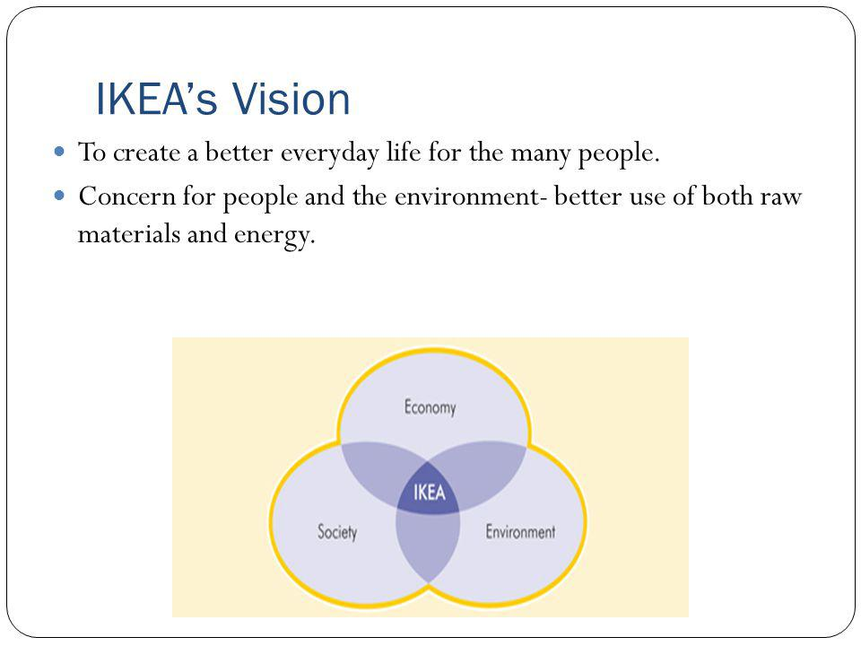 IKEA's Vision To create a better everyday life for the many people.