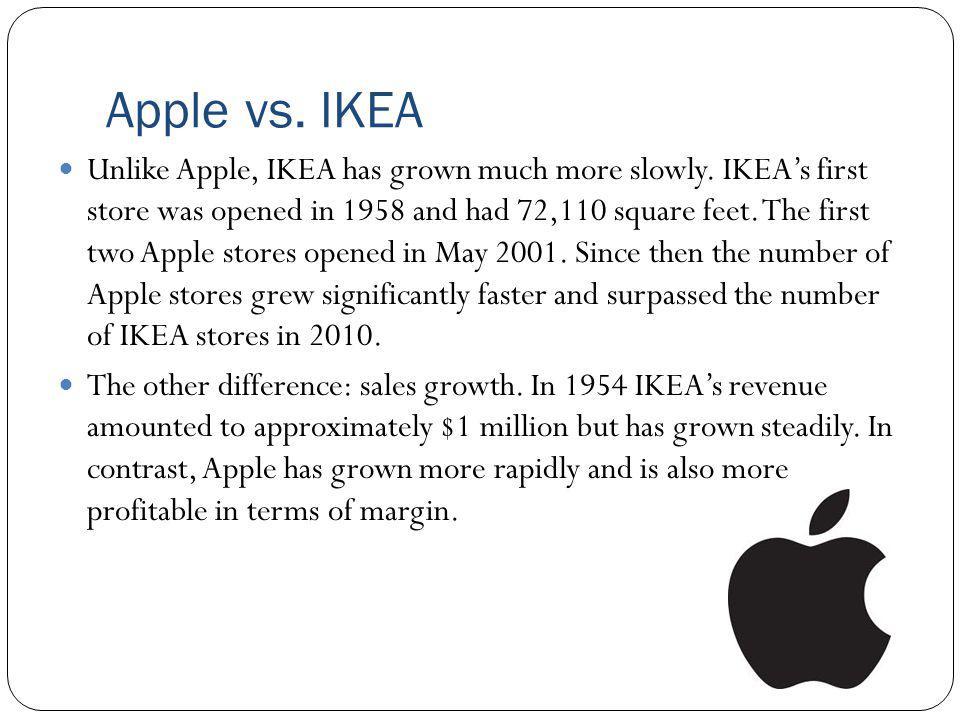 Apple vs. IKEA