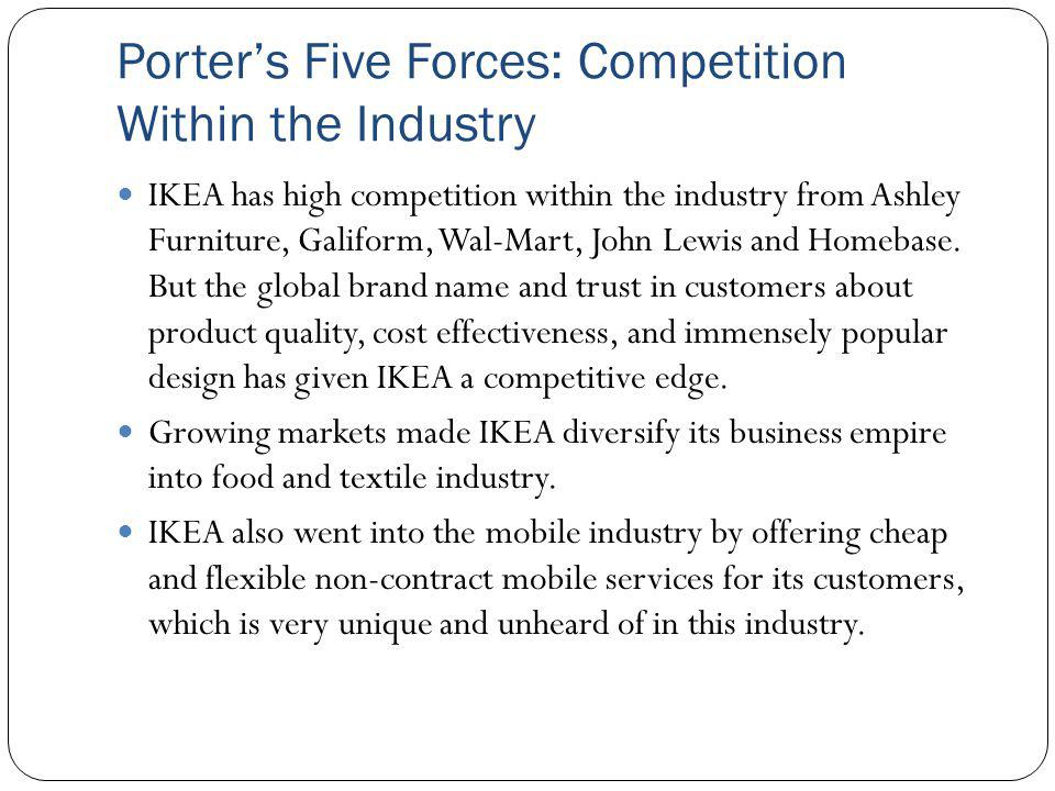 Porter's Five Forces: Competition Within the Industry