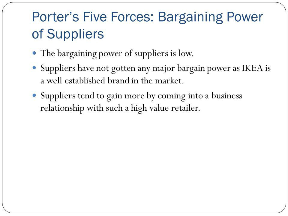 Porter's Five Forces: Bargaining Power of Suppliers