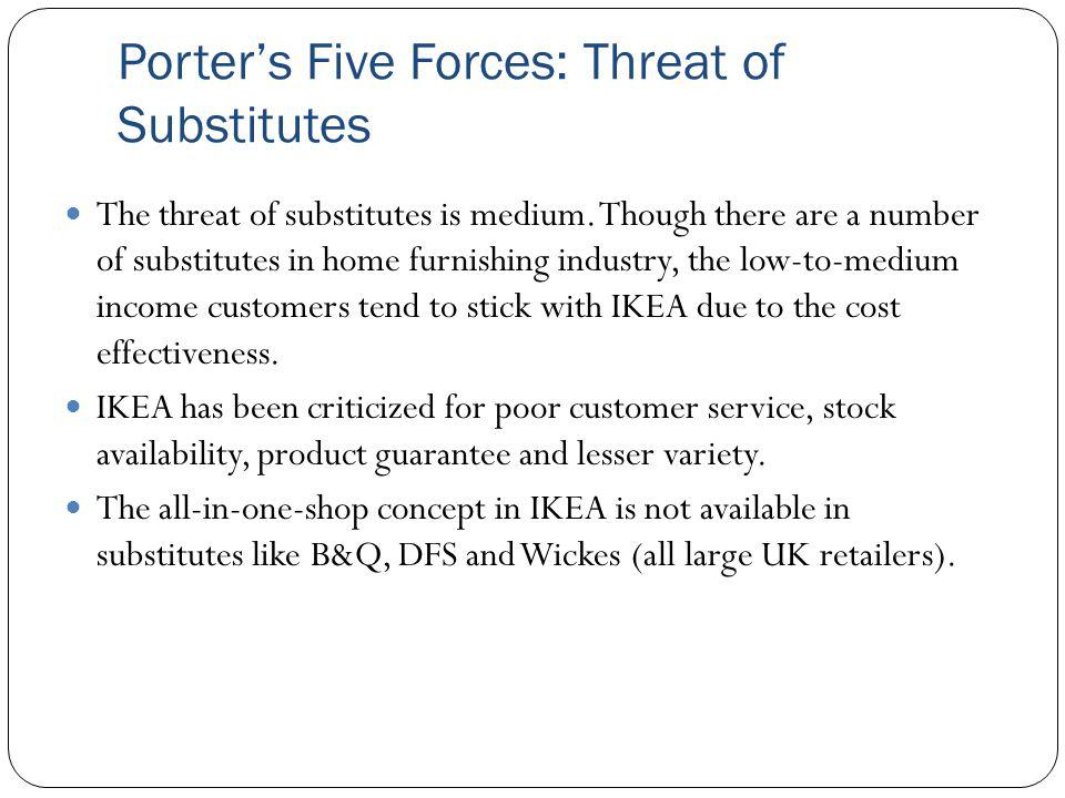 Porter's Five Forces: Threat of Substitutes