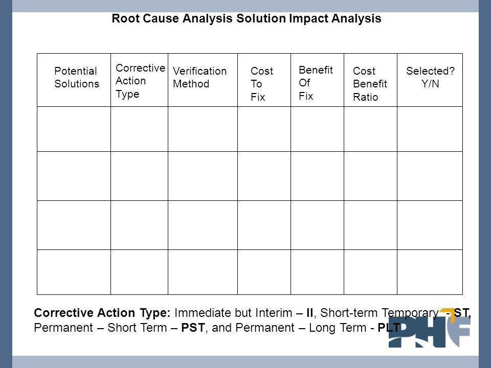 Root Cause Analysis Solution Impact Analysis
