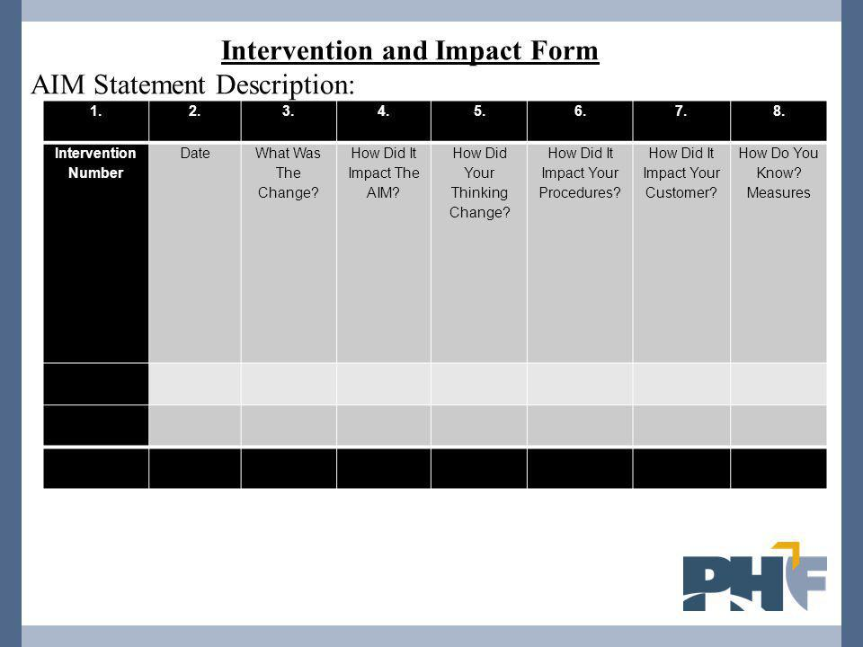 Intervention and Impact Form AIM Statement Description:
