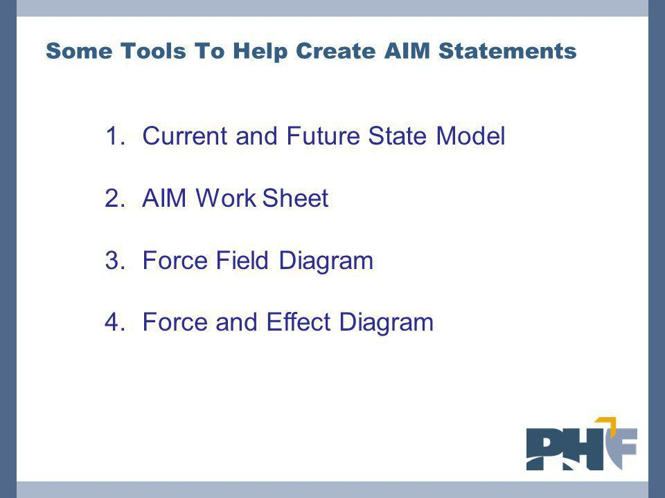 Some Tools To Help Create AIM Statements