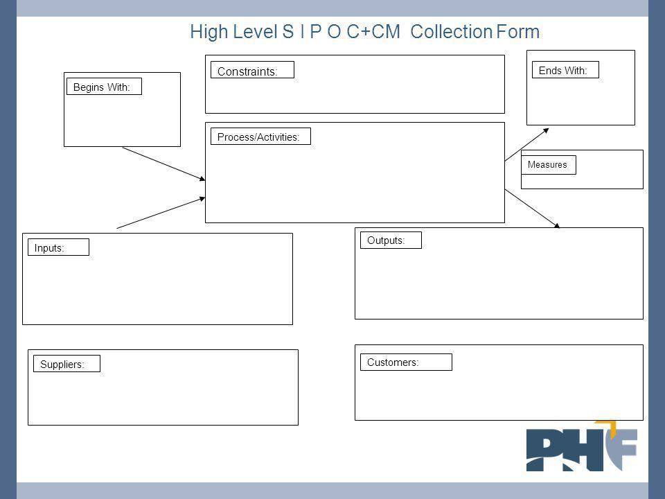 High Level S I P O C+CM Collection Form