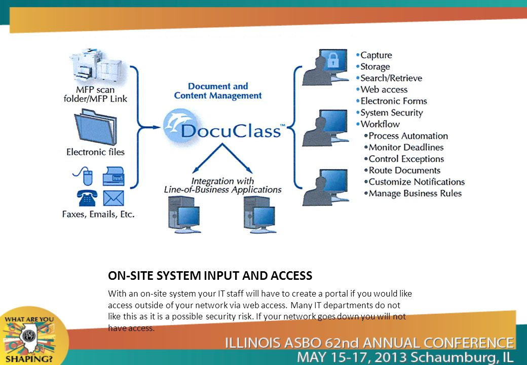 ON-SITE SYSTEM INPUT AND ACCESS