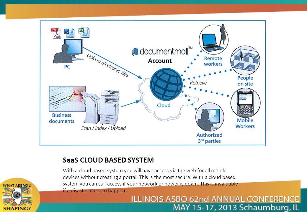 SaaS CLOUD BASED SYSTEM