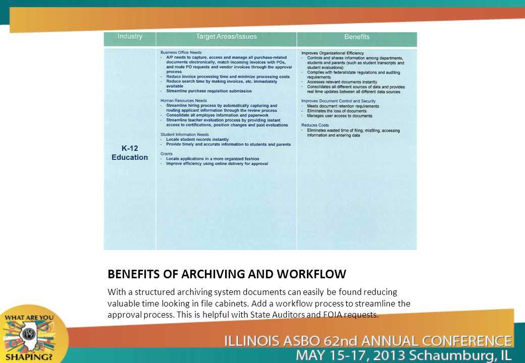 BENEFITS OF ARCHIVING AND WORKFLOW