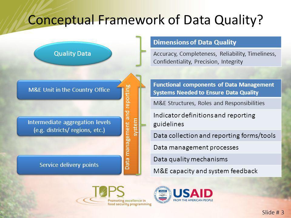 Conceptual Framework of Data Quality