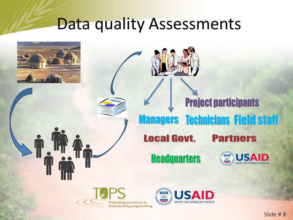 Data quality Assessments