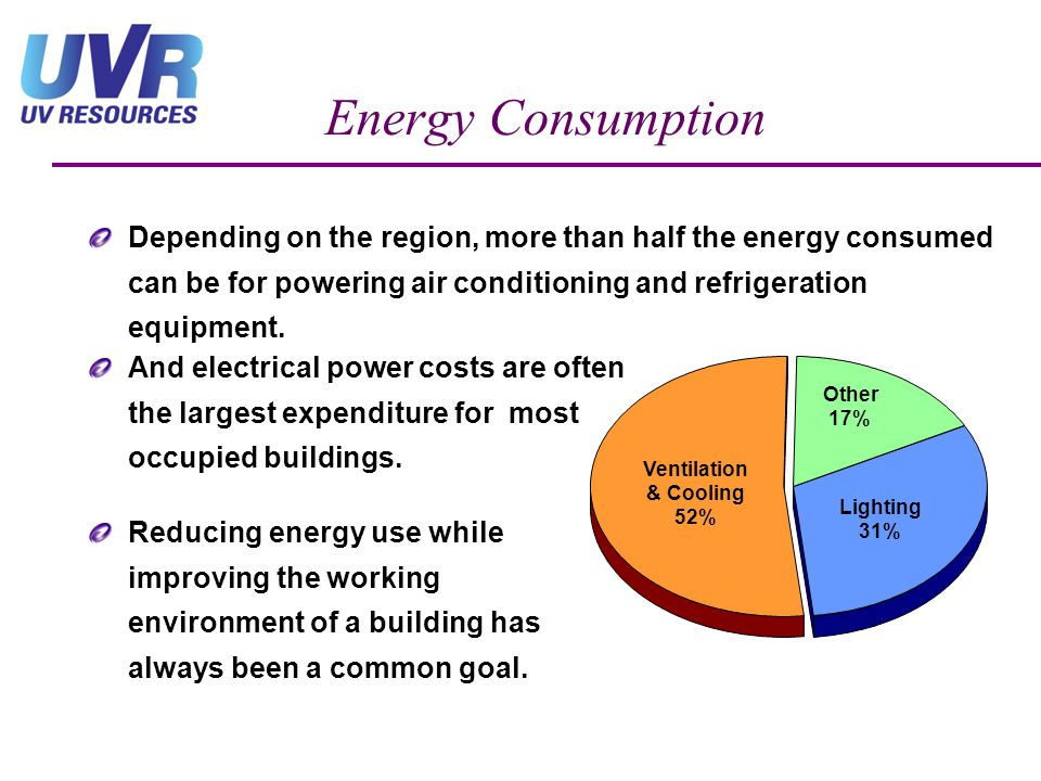 Energy Consumption Depending on the region, more than half the energy consumed can be for powering air conditioning and refrigeration equipment.
