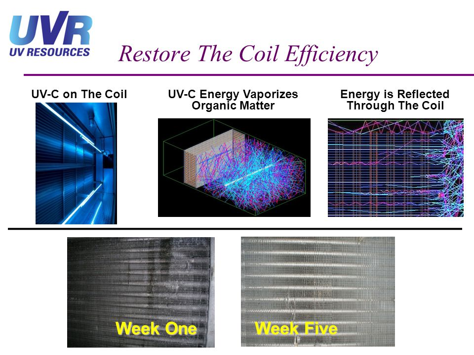 Restore The Coil Efficiency