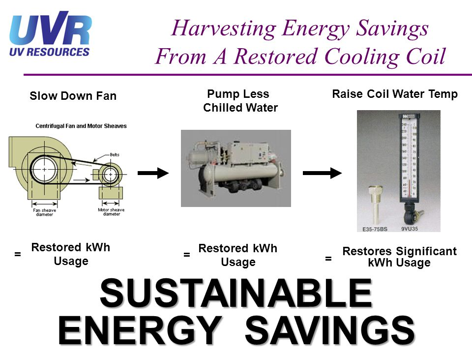 Harvesting Energy Savings From A Restored Cooling Coil