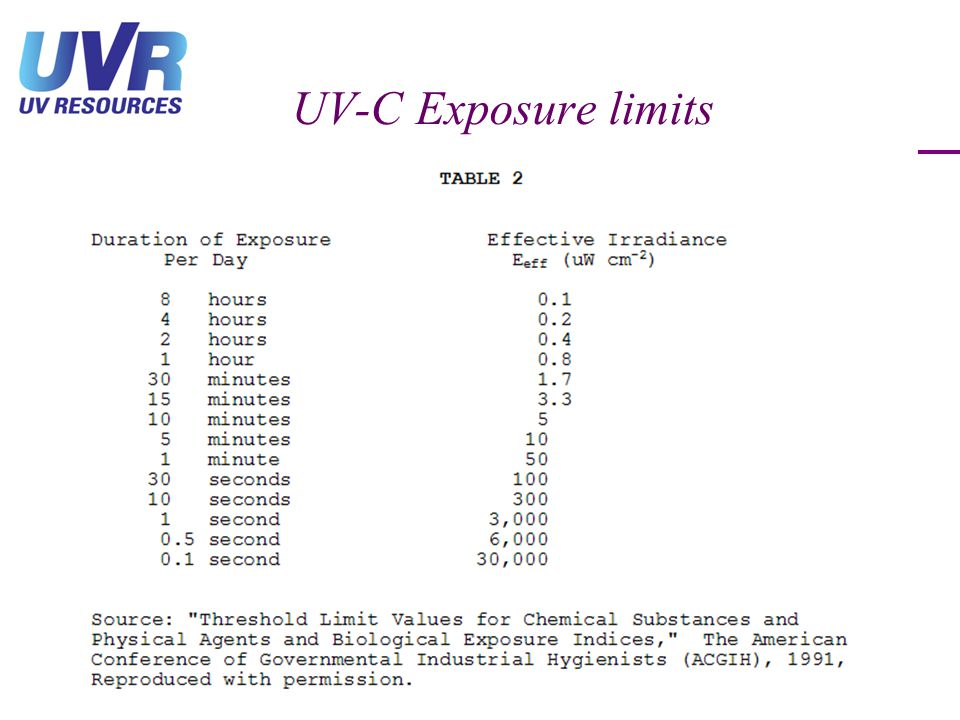 UV-C Exposure limits