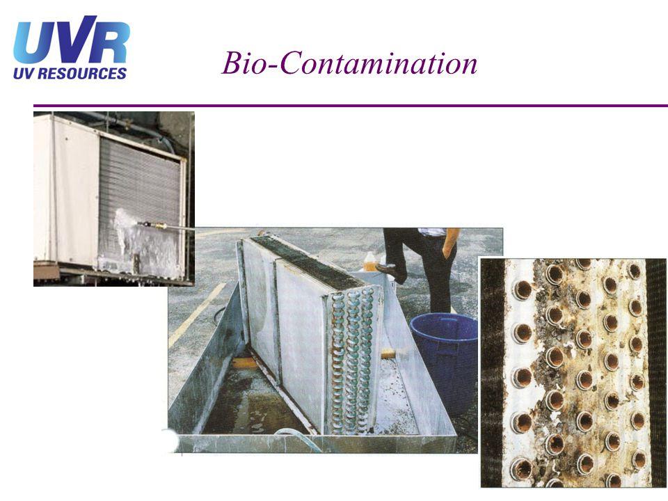 Bio-Contamination