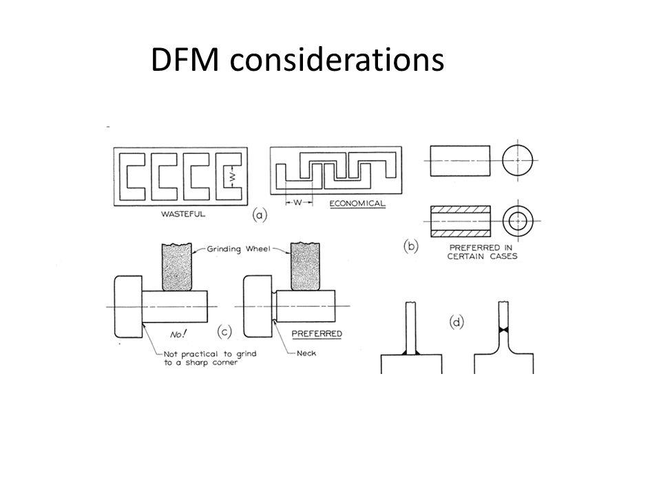 DFM considerations