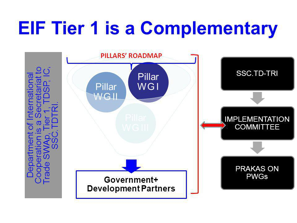 EIF Tier 1 is a Complementary
