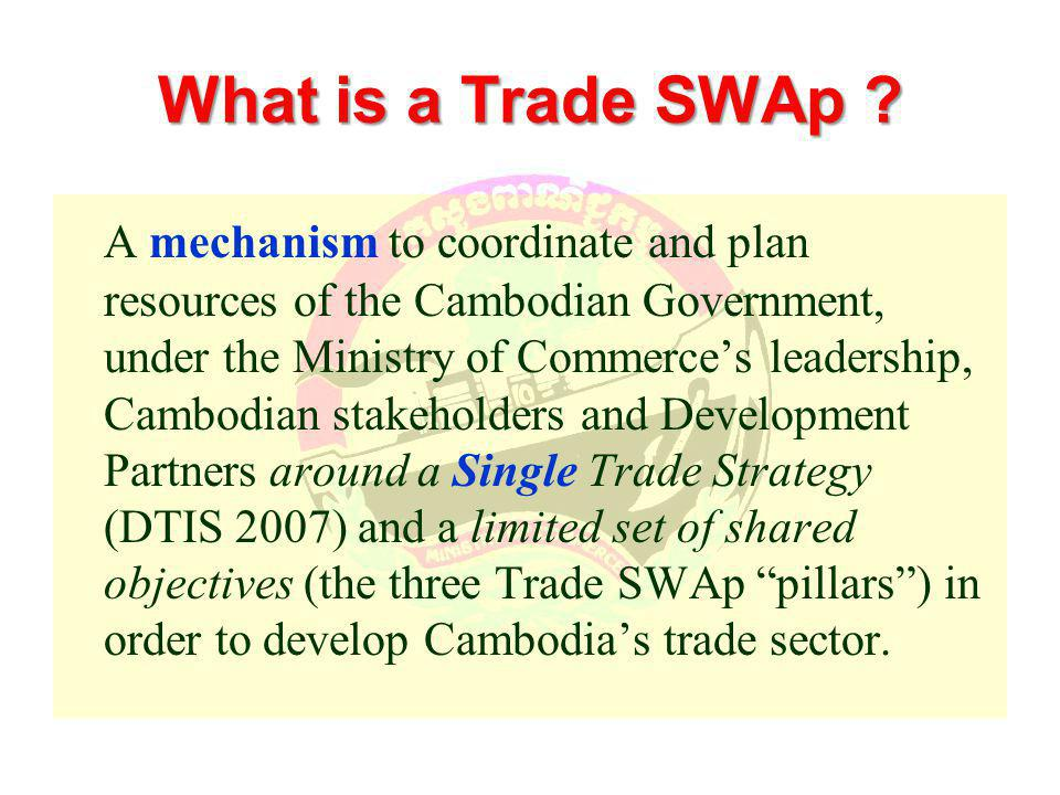 What is a Trade SWAp