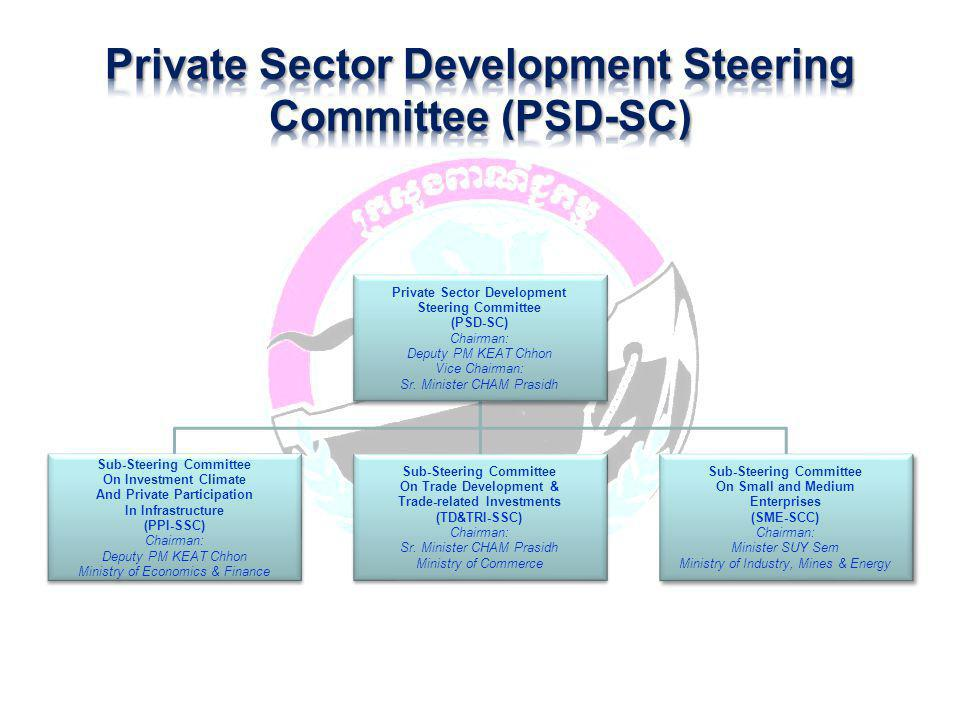 Private Sector Development Steering Committee (PSD-SC)